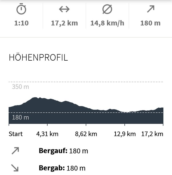 2017-07-09-cycling