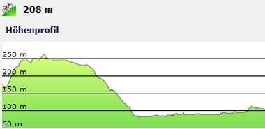 Elevation, Ride 005